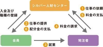 sjc_system